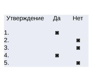 Утверждение Да Нет 1. ˅  2.  ˅ 3.  ˅ 4. ˅  5.  ˅