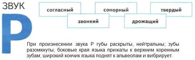 http://defectus.ru/statii/zvukR.jpg