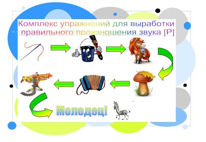 Автоматизация звука Р в словах и предложениях