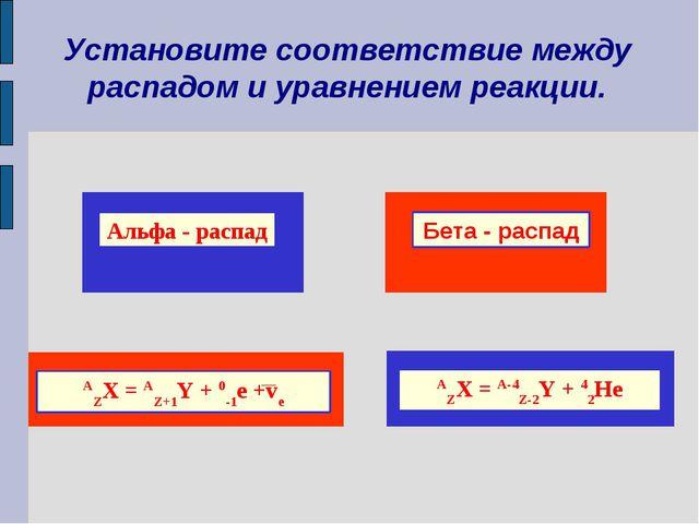 Альфа - распад Бета - распад AZX = AZ+1Y + 0-1е +vе AZX = A-4Z-2Y + 42He Уста...