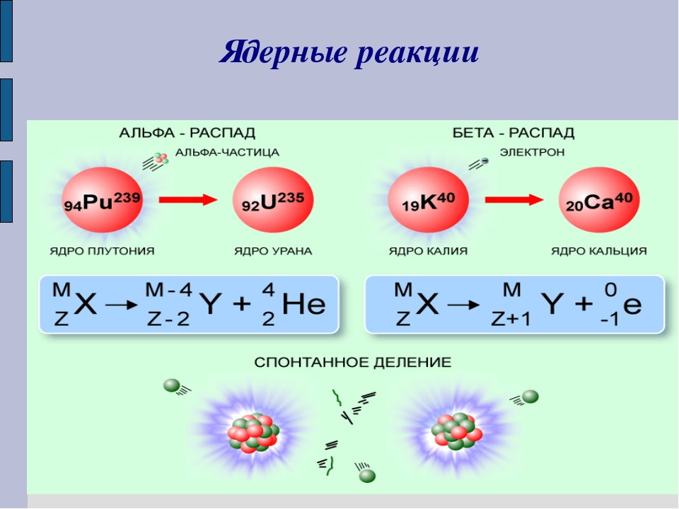 ядерные реакции таблица