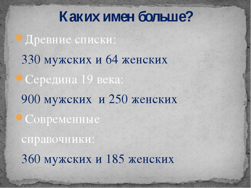 Древние списки: 330 мужских и 64 женских Середина 19 века: 900 мужских и 250...