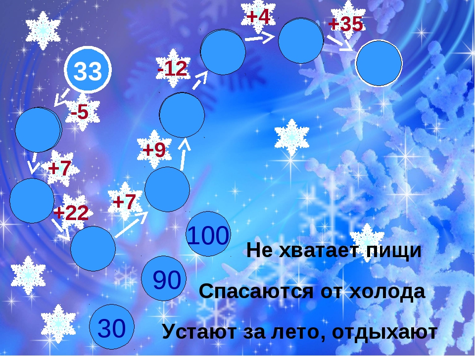 33 64 65 57 73 100 61 28 30 100 35 90 -5 +22 +7 +9 +7 +4 +35 -12 Не хватает п...