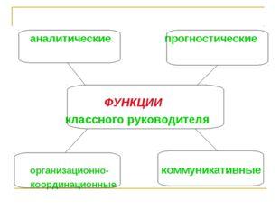 аналитические прогностические ФУНКЦИИ классного руководителя организационно-