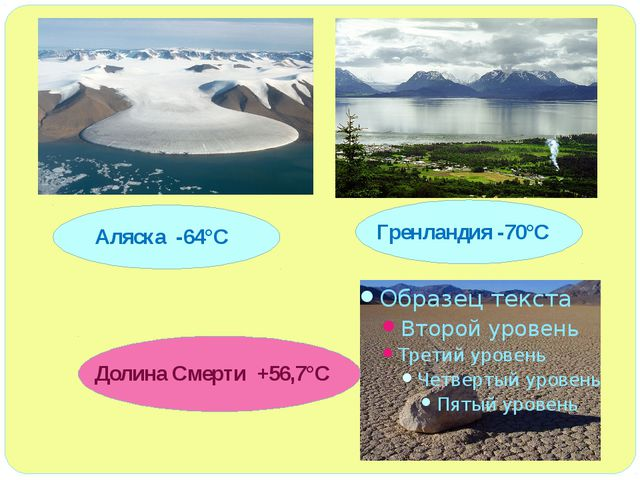 Аляска -64°С Гренландия -70°С Долина Смерти +56,7°С