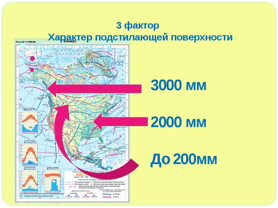 3 фактор Характер подстилающей поверхности 3000 мм 2000 мм До 200мм