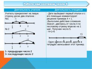 1 2 3 4 1 2 3 4 +2 1 2 3 4 -1 +1 1- предыдущее число 2 3- последующее число 2