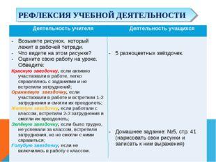 РЕФЛЕКСИЯ УЧЕБНОЙ ДЕЯТЕЛЬНОСТИ Деятельность учителяДеятельность учащихся Воз