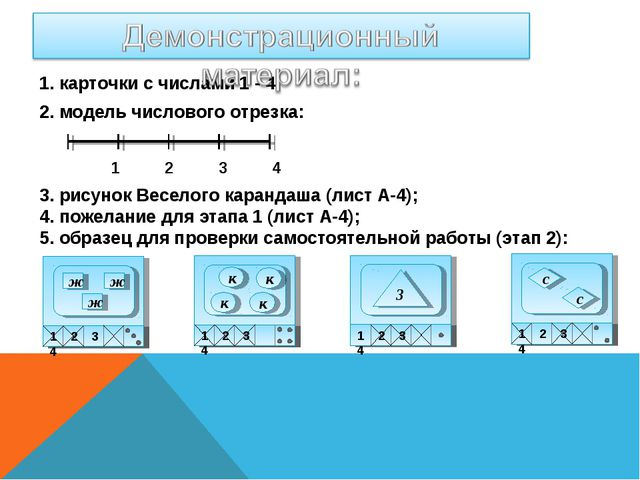 1. карточки с числами 1 - 4; 2. модель числового отрезка: 1 2 3 4 3. рисунок...