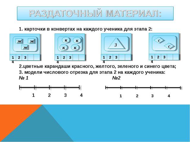 1. карточки в конвертах на каждого ученика для этапа 2: 1 2 3 4 ж ж ж к к к к...