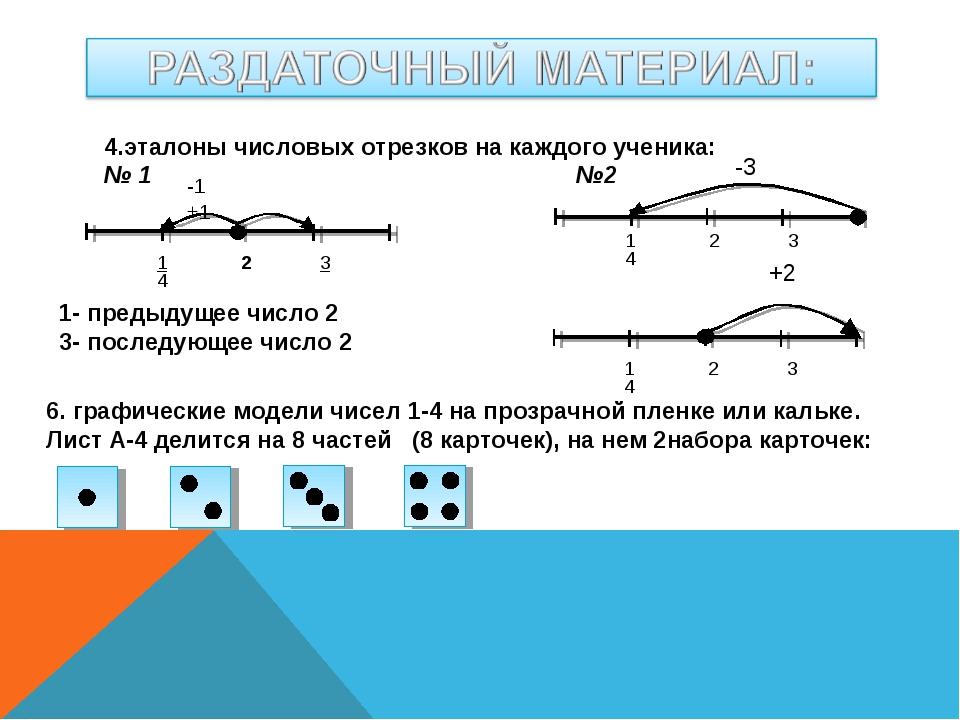 4.эталоны числовых отрезков на каждого ученика: № 1 №2 1 2 3 4 -3 1 2 3 4 +2...