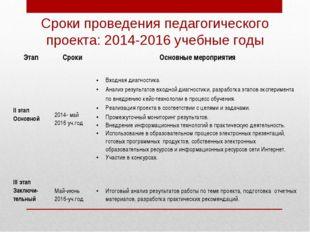 Сроки проведения педагогического проекта: 2014-2016 учебные годы ЭтапСрокиО