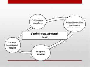 Готовый программный продукт Учебно-методический пакет Исследовательская деяте