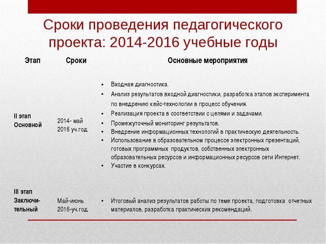 Сроки проведения педагогического проекта: 2014-2016 учебные годы ЭтапСрокиО...