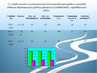 1.1. Стабильность и положительная динамика высокого уровня и качества освоени