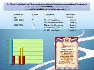 Учебный годКлассУчащиесяРезультат участия 2011-20129 9Субботина Дарья Му