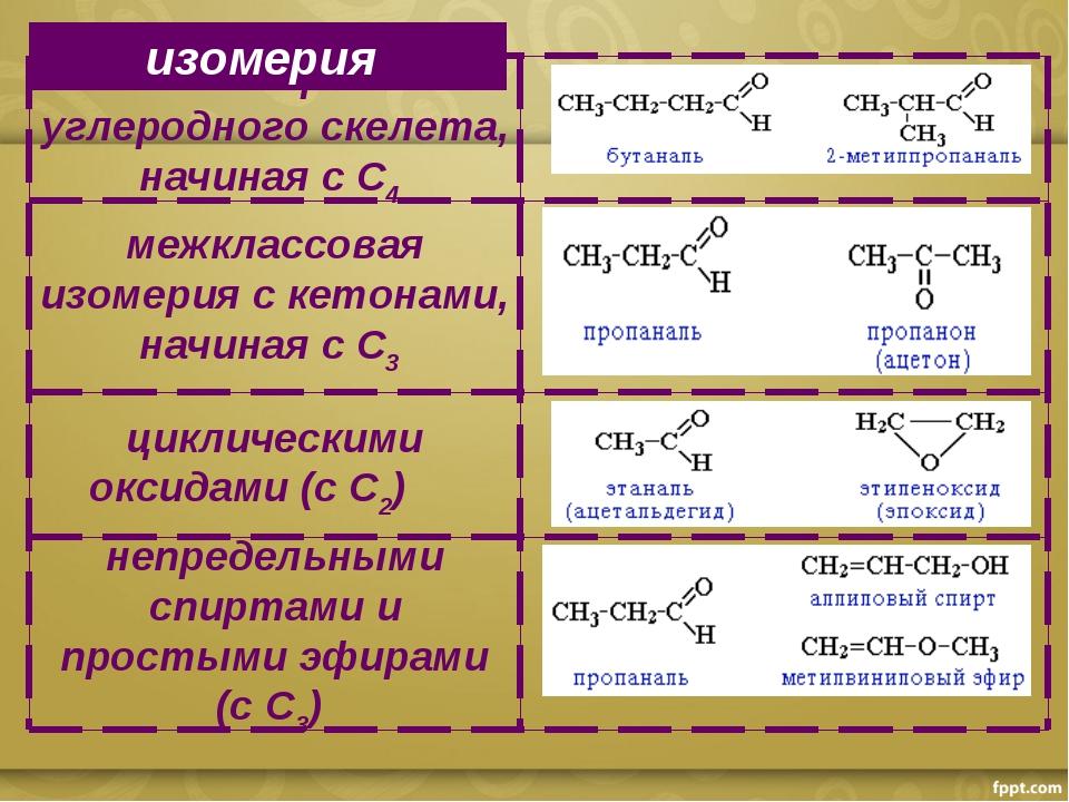 изомерия