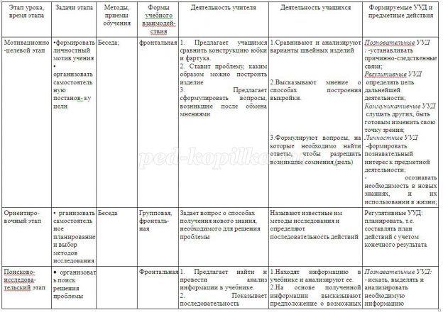 http://ped-kopilka.ru/upload/blogs/17598_11aaeecd22c476b317199d2598d2e28a.jpg.jpg