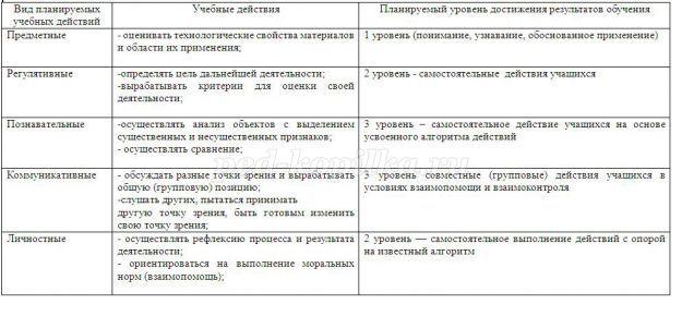 http://ped-kopilka.ru/upload/blogs/17598_0f1896ebc17cf60f5c8f29f688154fbb.jpg.jpg