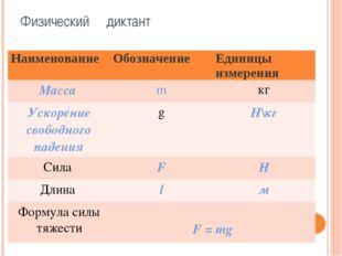 Физический диктант Наименование Обозначение Единицы измерения Масса m кг Уско