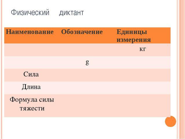 Физический диктант Наименование Обозначение Единицы измерения кг g Сила Длина...