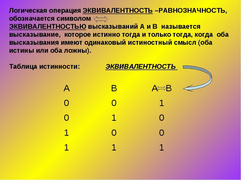 Логическая операция ЭКВИВАЛЕНТНОСТЬ –РАВНОЗНАЧНОСТЬ, обозначается символом ЭК...