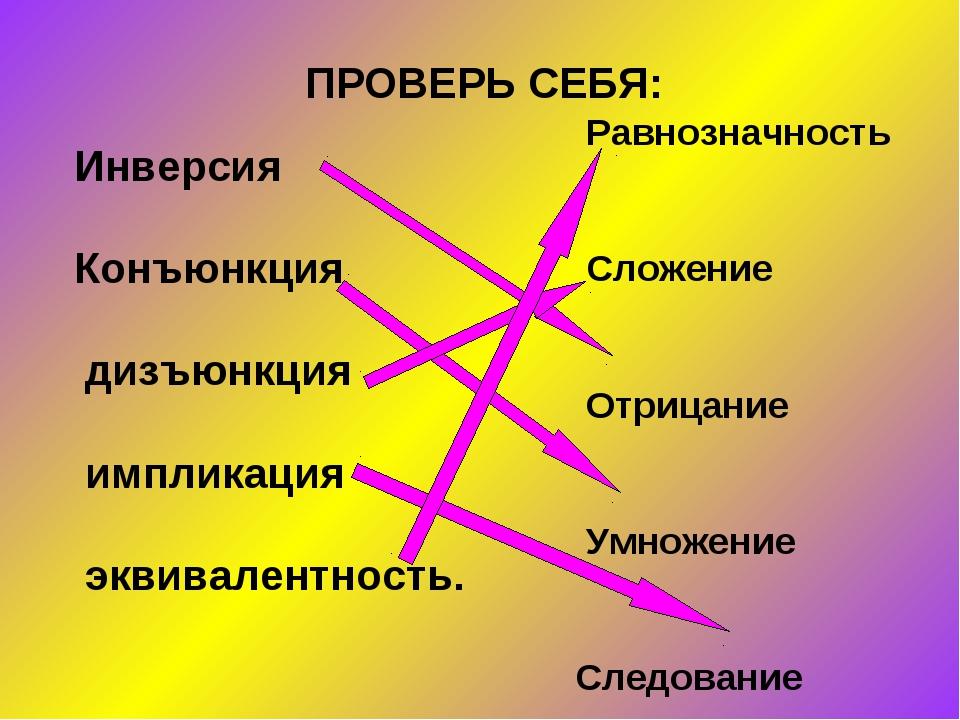 ПРОВЕРЬ СЕБЯ: Инверсия Конъюнкция дизъюнкция импликация эквивалентность. Равн...