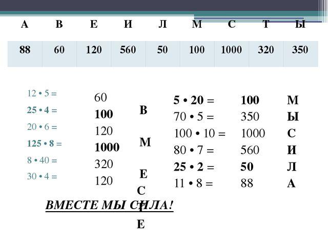12 • 5 = 25 • 4 = 20 • 6 = 125 • 8 = 8 • 40 = 30 • 4 = 5 • 20 = 70 • 5 = 100...