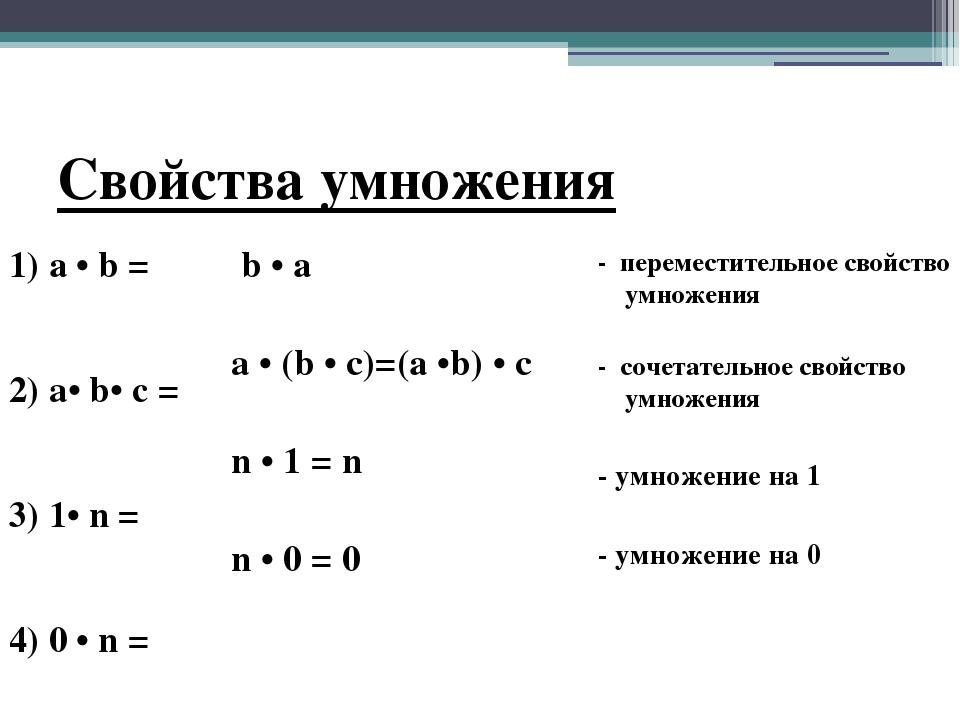 Свойства умножения 1) а • b = 2) a• b• c = 3) 1• n = 4) 0 • n = b • а a • (b...
