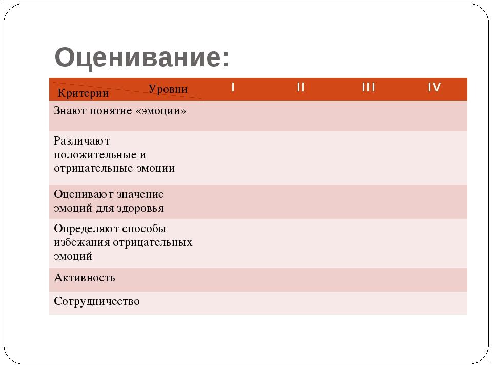 Оценивание: Критерии Уровни IIIIIIIV Знают понятие «эмоции» Различают...