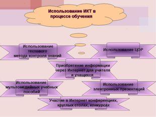 Использование ИКТ в процессе обучения Использование тестового метода контрол