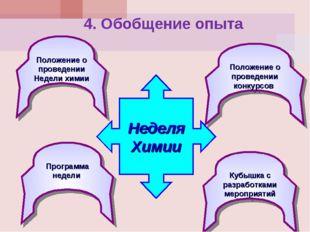 Положение о проведении Недели химии Положение о проведении конкурсов Программ