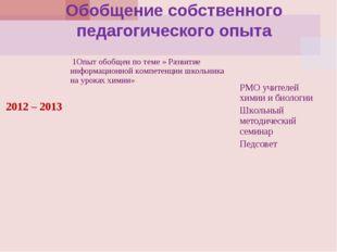 Обобщение собственного педагогического опыта 2012 – 2013  1Опыт обобщен по т