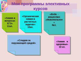 Мои программы элективных курсов «Химия в вопросах ЕГЭ» 11кл. «Органическая хи