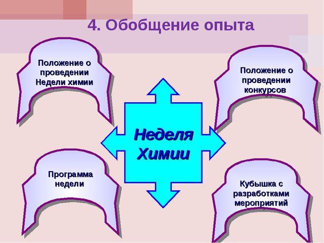 Положение о проведении Недели химии Положение о проведении конкурсов Программ...