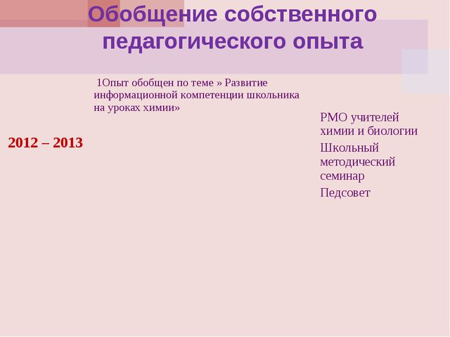 Обобщение собственного педагогического опыта 2012 – 2013  1Опыт обобщен по т...