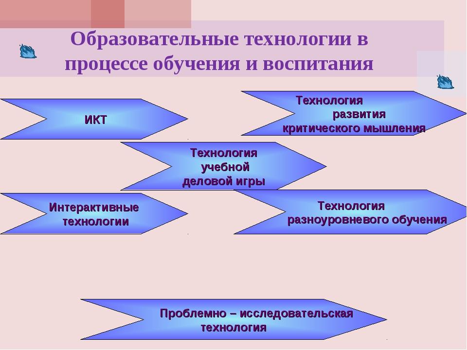 ИКТ Технология учебной деловой игры Технология развития критического мышлени...