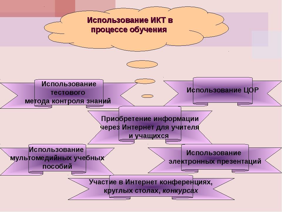 Использование ИКТ в процессе обучения Использование тестового метода контрол...