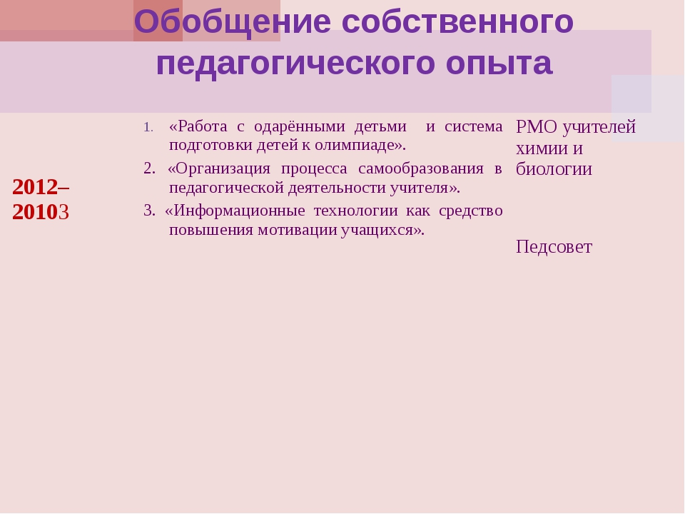 Обобщение собственного педагогического опыта 2012– 20103 «Работа с одарённым...