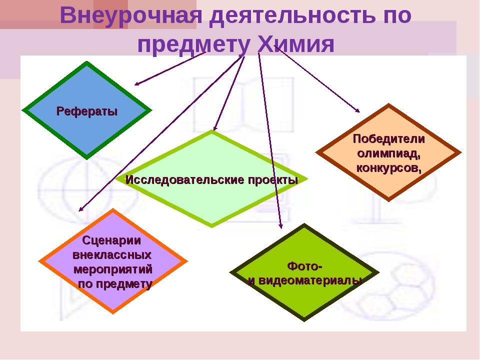 Внеурочная деятельность по предмету Химия Рефераты Исследовательские проекты...