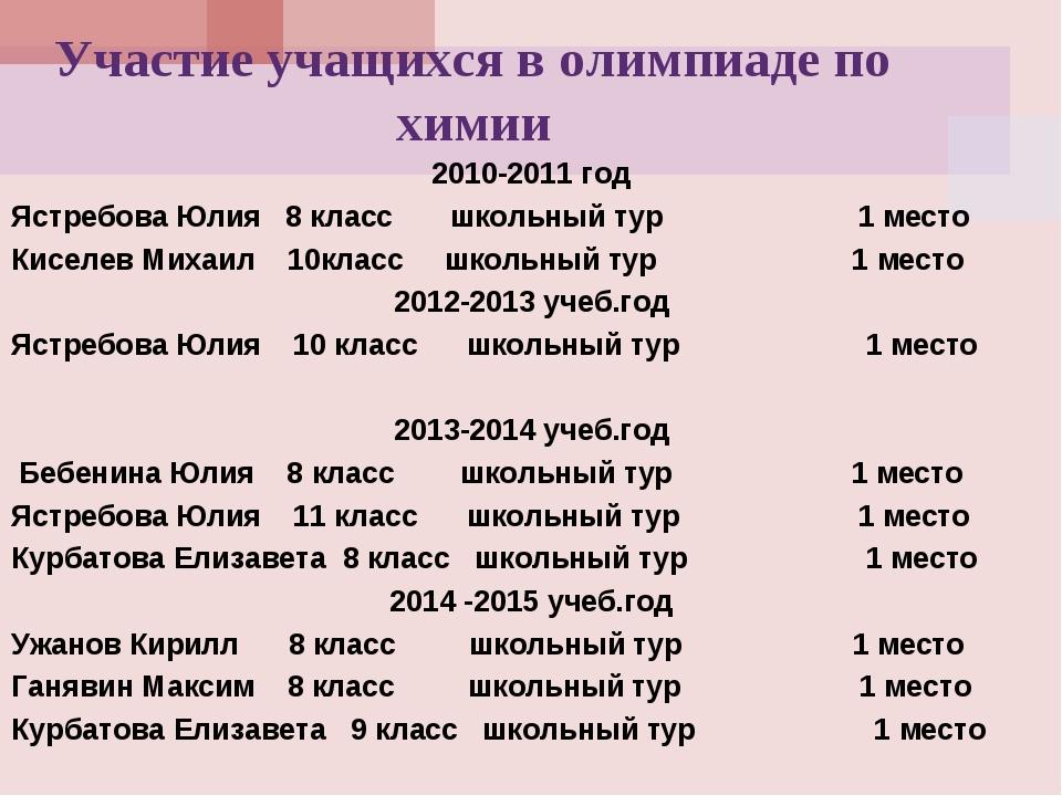 2010-2011 год Ястребова Юлия 8 класс школьный тур 1 место Киселев Михаил 10кл...