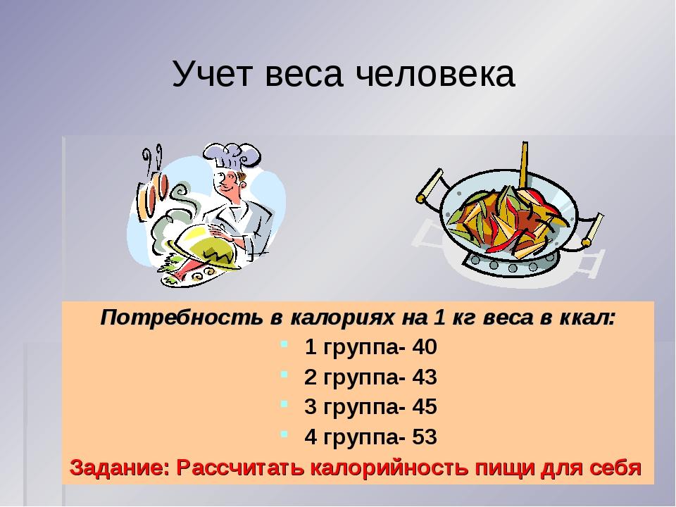 Учет веса человека Потребность в калориях на 1 кг веса в ккал: 1 группа- 40 2...