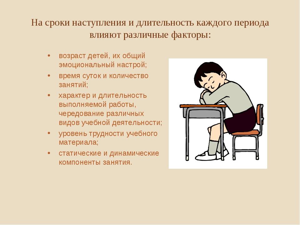 На сроки наступления и длительность каждого периода влияют различные факторы:...