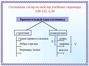 Составьте схему по тексту учебника страницы 120-121, п.20 Прямоугольный парал