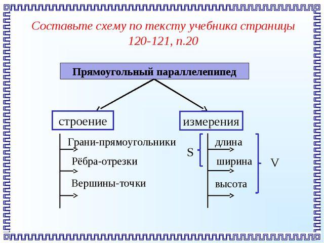 Составьте схему по тексту учебника страницы 120-121, п.20 Прямоугольный парал...