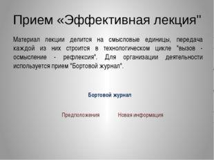 """Прием «Эффективная лекция"""" Материал лекции делится на смысловые единицы, пере"""