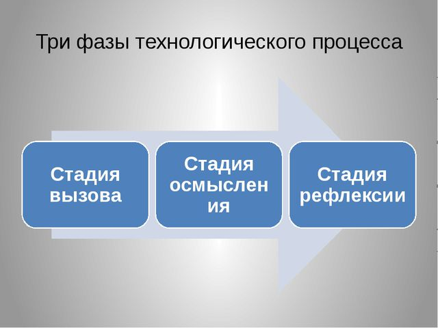 Три фазы технологического процесса