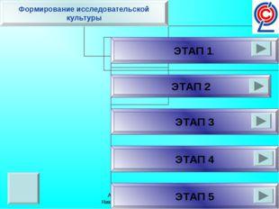 Автор: Щенникова Ирина Николаевна,г Кстово, 2014год Автор: Щенникова Ирина Ни