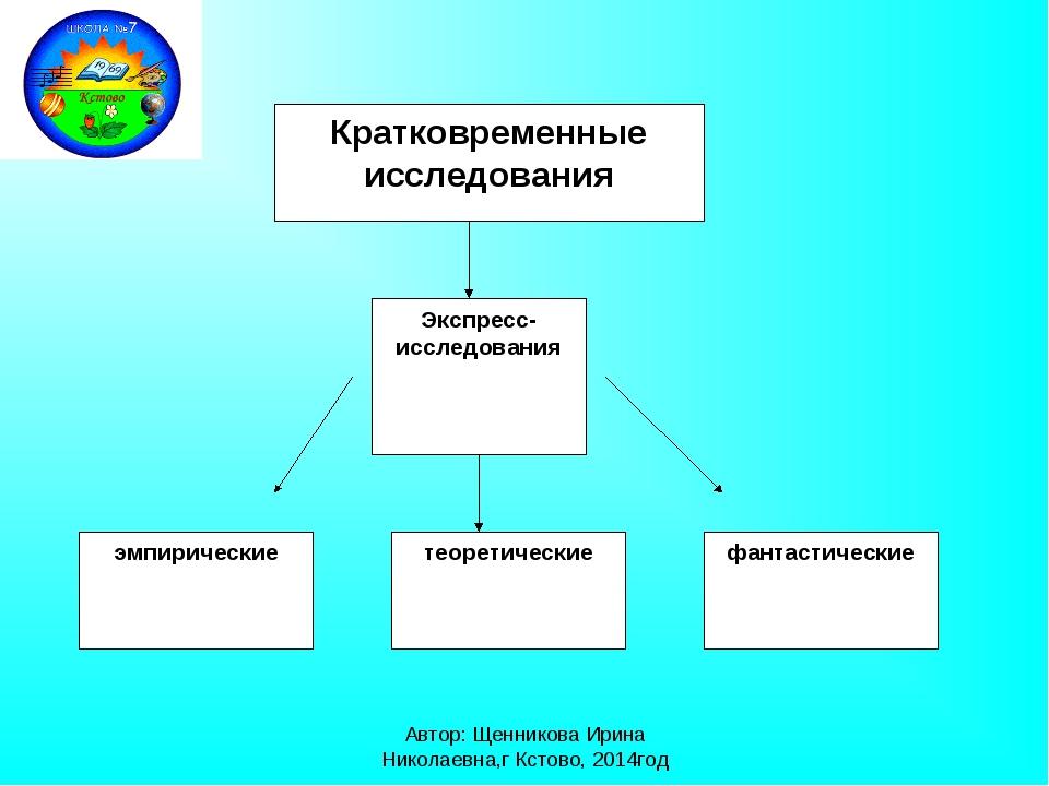 Автор: Щенникова Ирина Николаевна,г Кстово, 2014год Автор: Щенникова Ирина Ни...