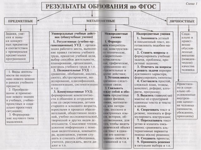 МАОУ «Белоярская СОШ № 1», Сургутский район, п.г.т. Белый Яр, 2015 год